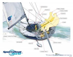 SB20 Sportsboat world_layout_2015-04-15